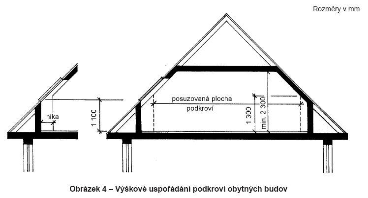 CSN 73 4301 Tabulka 4